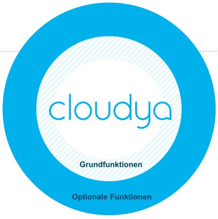 Cloudya Funktionen
