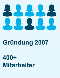 Front NFON Gründung 2007